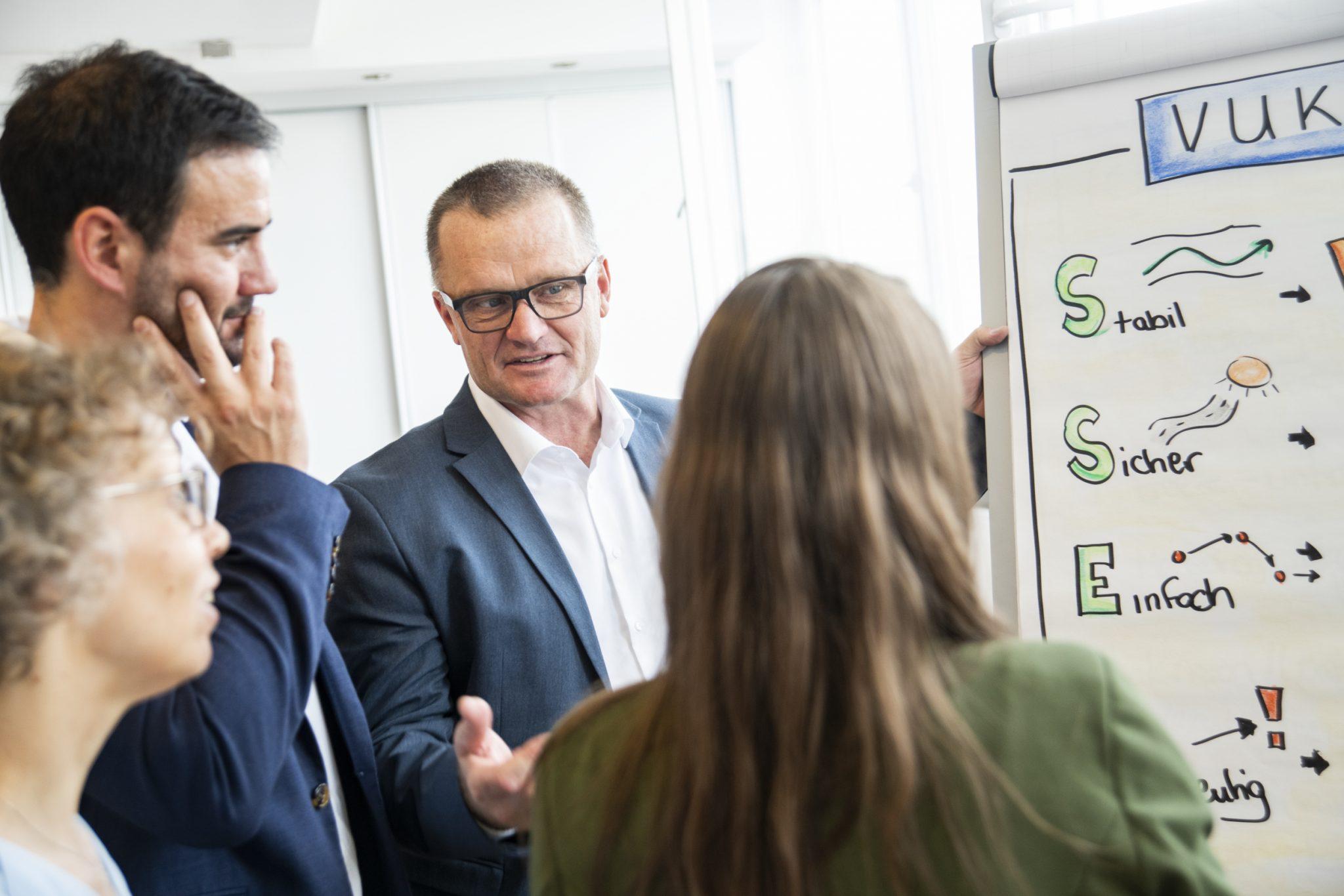 Beratung Coaching Training individuell für ihr Unternehmen