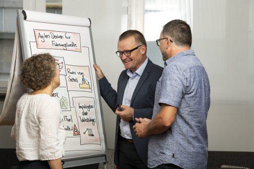 Organisations- und Strukturaufstellungen
