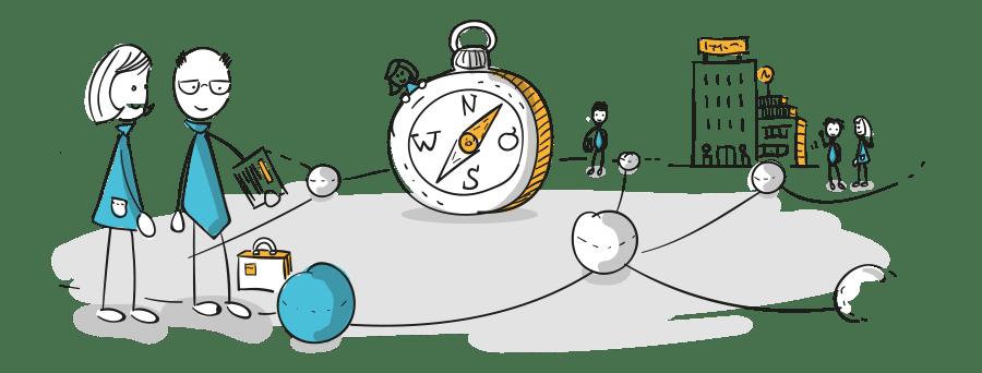 Beratung und Organisationsentwicklung für ihr Unternehmen