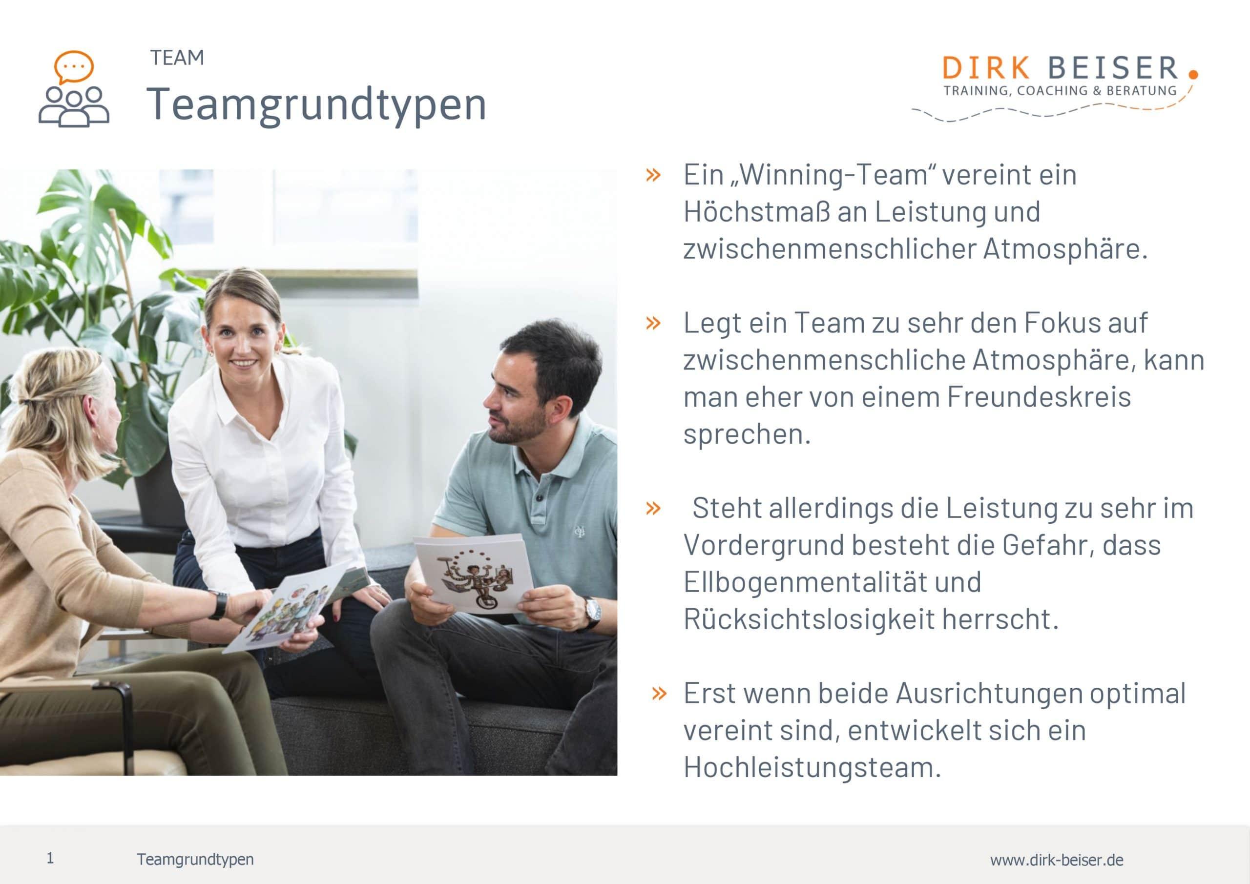 Teamgrundtypen für Team Planung
