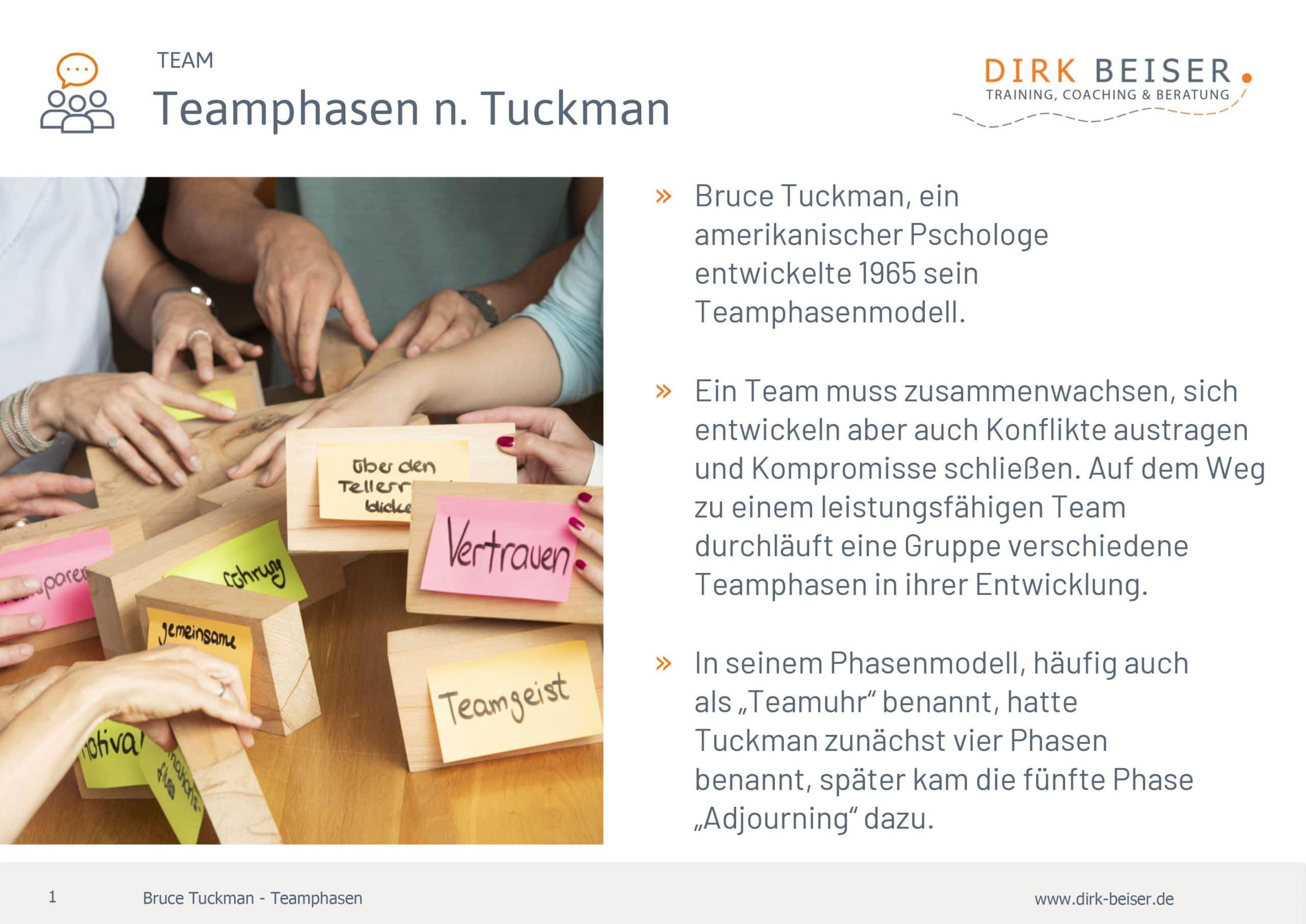 Teamphasen Teamuhr Tuckman Für Gutes Teambuilding