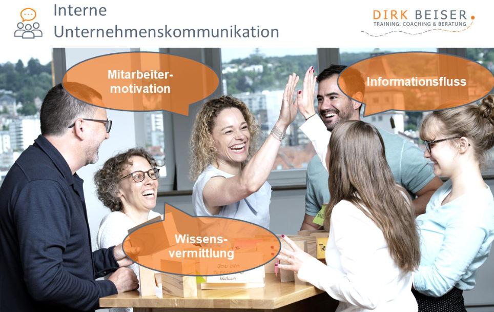 Wissensvermittlung, Mitarbeitermotivation und Informationsfluß - die drei Kernbereiche der internen Unternehmenskommunikation